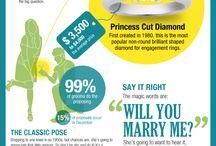 Wedding blog ideas