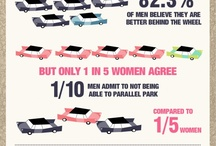 Women Drivers vs Men Drivers / Women are better drivers and we have the proof! Check out the infographics and videos below to learn more about safe, smart women drivers.