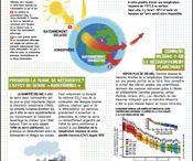 COP 21 EDD / rechauffement climatique