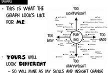 Design > Game Design