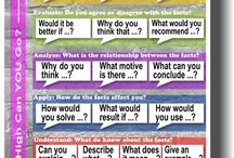 CMS - Questioning Resources