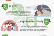 Exercise & Hormone Health
