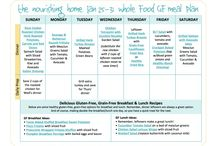 Meal Planning / by Lisa Hartman