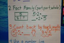 Math Club/Summer School / Math Strategies / by Jacqueline Tinsley Gallimore