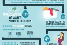 brief 1: infographic board