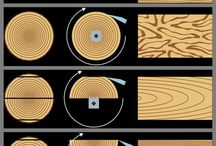 proses kayu