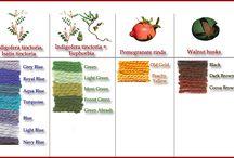 Plant Dyes & Mordants