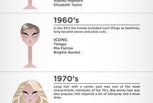 historia fryzur