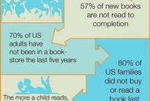 Interesting Book Facts