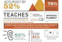 Literacy Infographics
