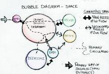 conceptual ideas