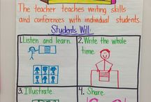 KSS Literacy / Add lesson ideas, anchor charts, etc for reading and writing!