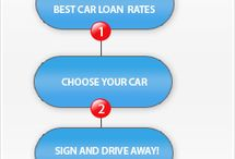 Car for College: Reasons why a Car is beneficial for Students