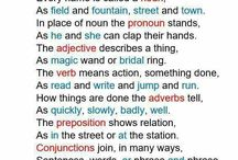 Writing spelling rules