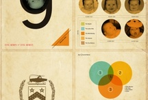 sweet graphics / graphic design elements that inspire me (fonts, patterns, layouts, invitations...)