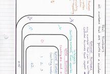 interactive notebooka