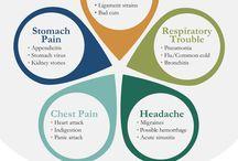 Helpful Health Infographics