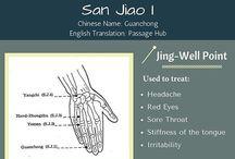San jiao