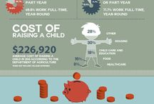 Parenting infographic / by Parenting Informer