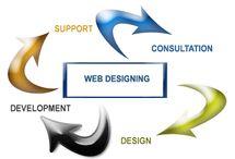 Web Designing & Development / Latest update of webdesigning & Devlopment industry