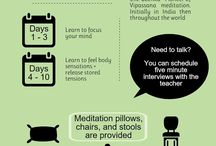 vipassana meditation / 10 days silence program is remedy to all mental illnesses Www.dhamma.org