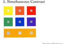 Simultaanikontrasti