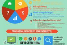 Infógrafikák: reszponzivitás / #reszponzív #weboldal készítés profi webdesignerekkel
