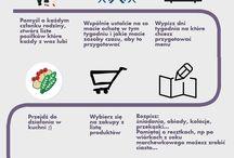 Pomysły organizacyjne
