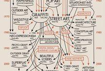 Art: Street/Graffiti