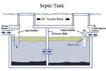 Ceptic tank design for budanza #2- by Eli