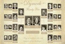 drzewo genealogic