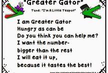 Crocodile sums