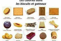 nombres de calories
