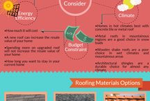 Roof Material / Get more details about different roofing materials.