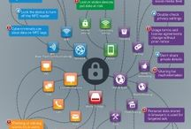 Online Privacy Infographics / Visuals about privacy topics