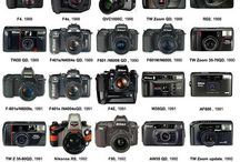 Film photography history and lessons