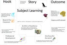 Whole School Resources / UKEdResources whole school resources