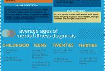 Mental Health Week