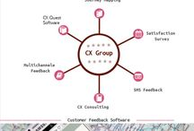 Infograph / CX Group Infograph