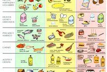 Salud / Sugerencia para cuidar la salud