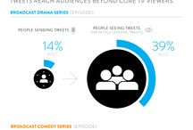Social TV Research