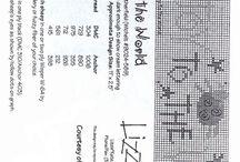 Lizzy Kate Cross Stitch Pattern