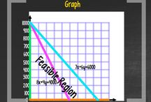 3.2 Linear Programming / Linear Programming