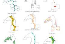 Layered Diagrams