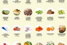 Mat  - Kalorier