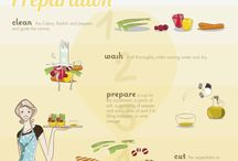 My recipe infographics / All my courses illustrated step by step in the form of infographic
