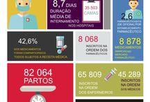 Infografias / Compilação das infografias criadas pelo INE