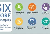 Six Core Principles / Our Six Core Principles | Driving effective learning to help kids succeed