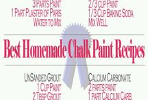 chalk pain