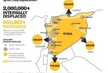 Syria / by Choices Program